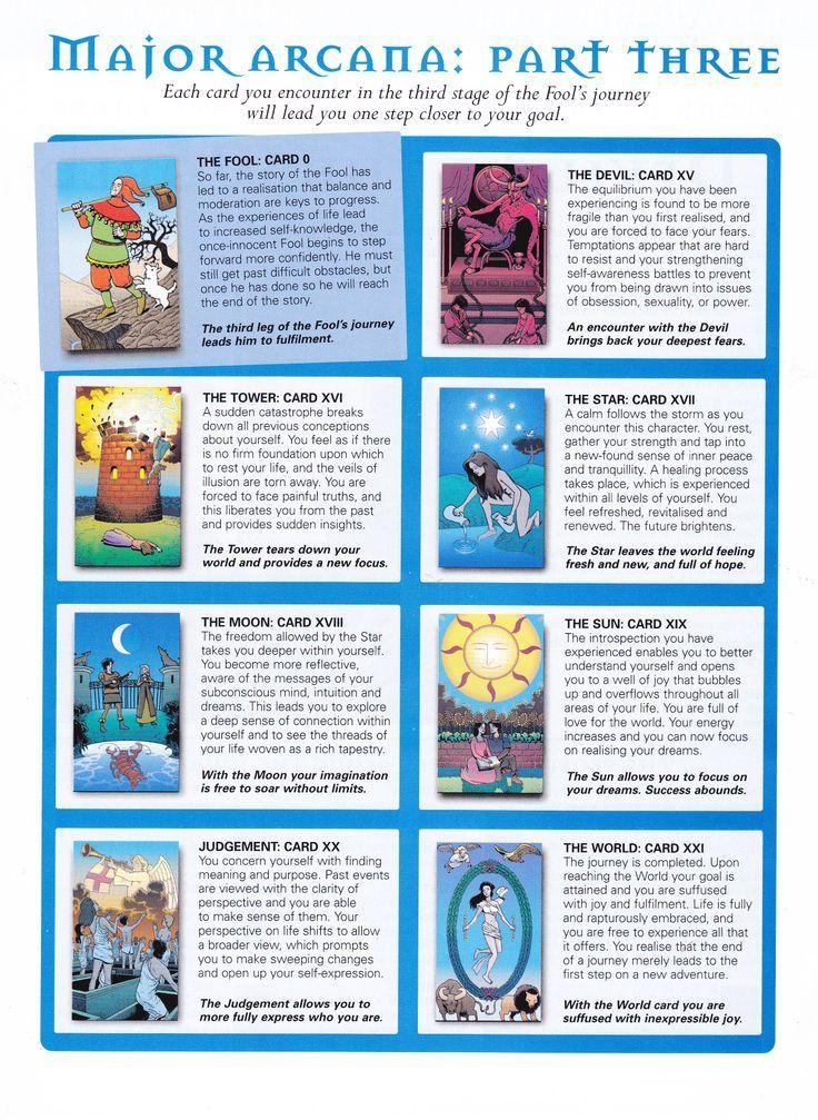 Tarot Card Meanings And The Major Arcana :) X