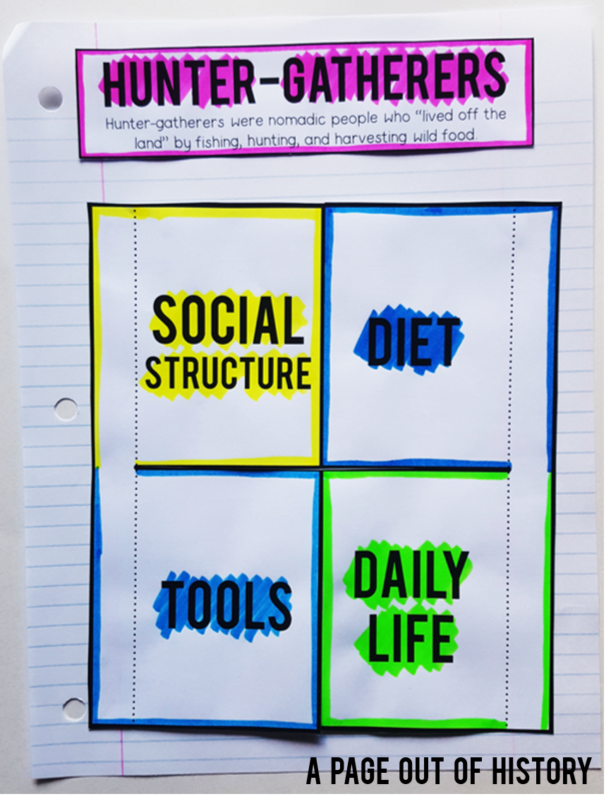 Early Humans Interactive Notebook and Graphic Organizers – Social Studies Lesson Plans For Elementary Students