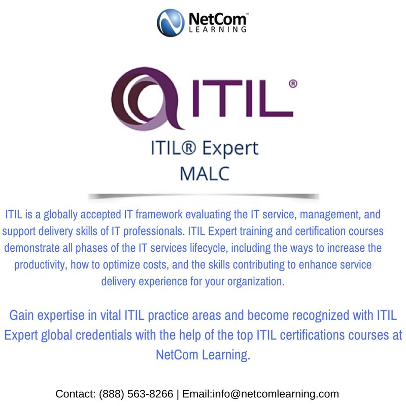 Get Recognized As Itil Expert With Itil Training And Certifications