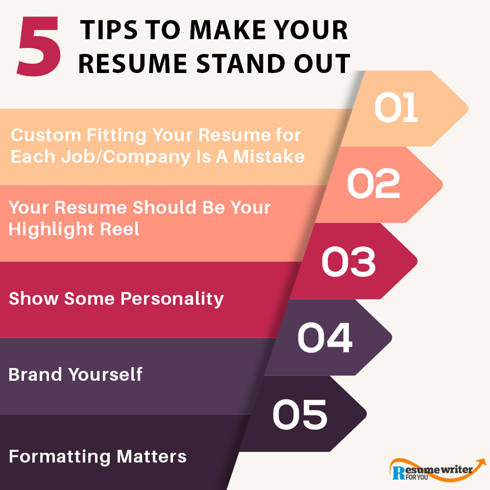 Tips That Can Grab Any RecruiterS Attention Towards Your Resume