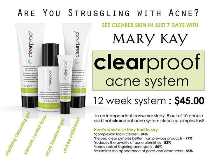 Looking for people interested in testing this acne system ...
