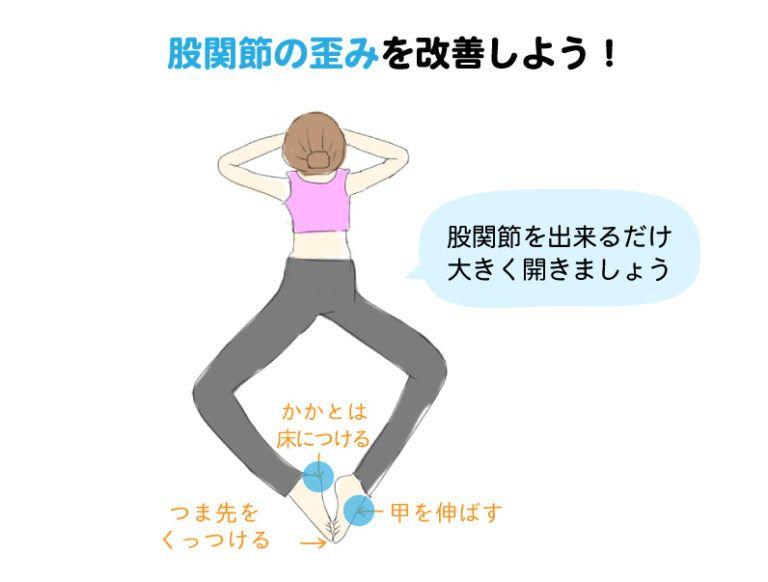 股関節 を 柔らかく