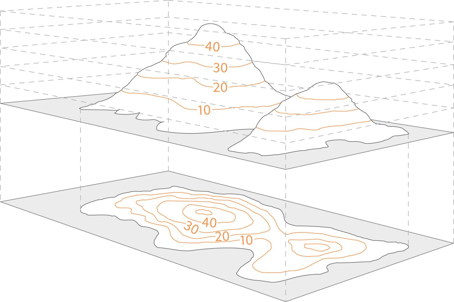 Beginners Guide To Reading Contour Lines Contour Line Map Symbols Topographic Map