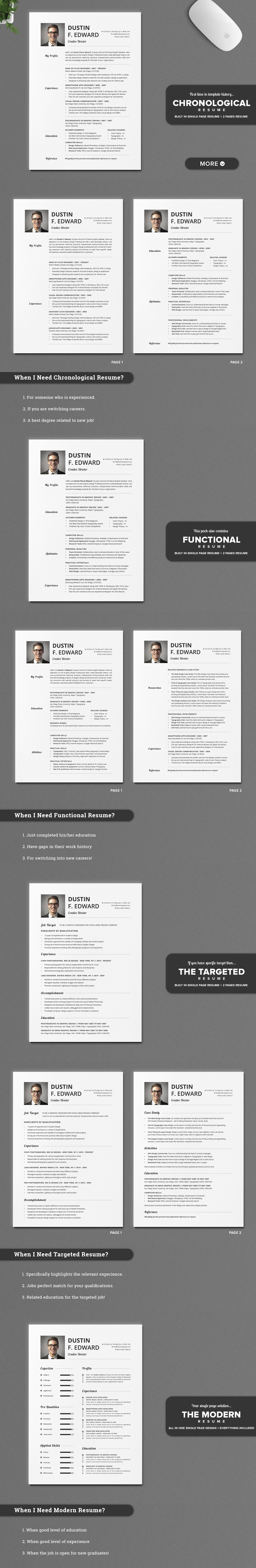 how to organize a resume chronological