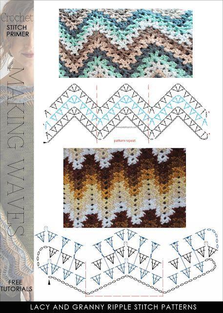Crochet Ripple Stitch Patterns ⋆ Crochet Kingdom
