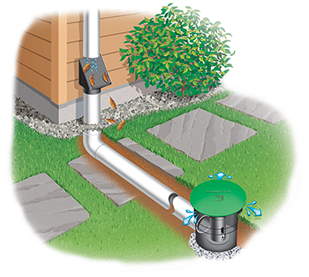 underground downspout diverter extension kit easy diy yard stuff rh pinterest com