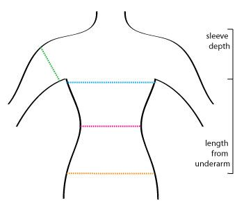 Dimensions of knitting of a sweater, where to measure and