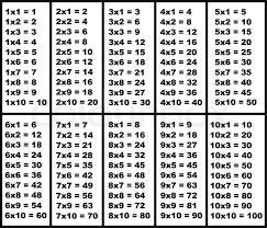 Image result for mathematics table 1 to 20 pdf | Maths ...