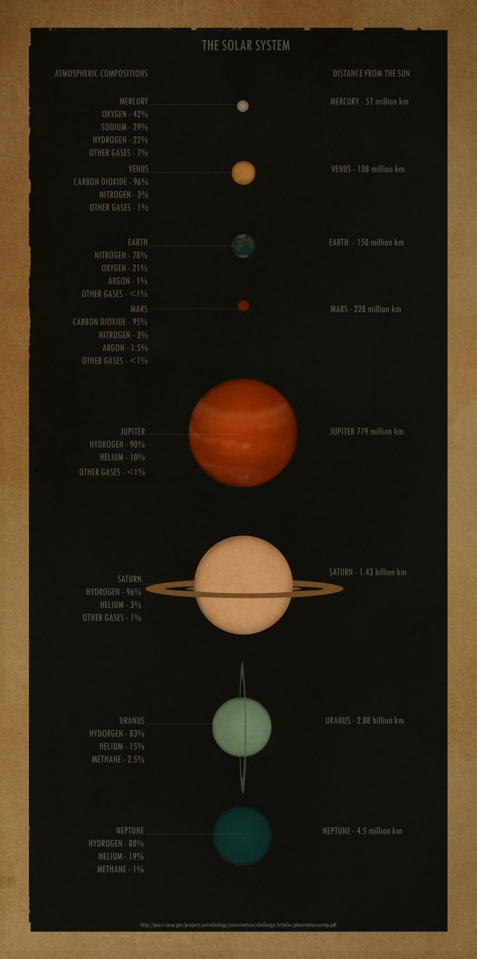 Scientific Illustration Photo Scientific Illustration Solar