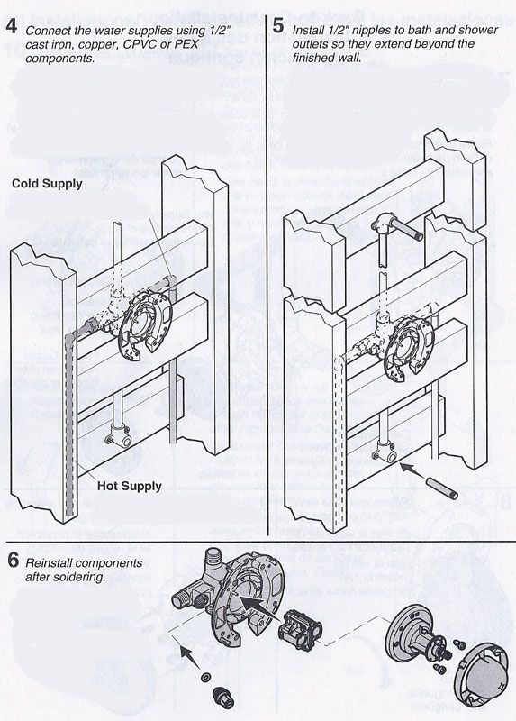 Click This Image To Show The Full Size Version Shower Valve Shower Bath Installation