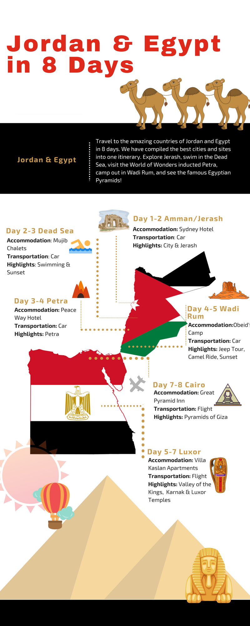 Pin On Itinerary Packing Guides Infographics