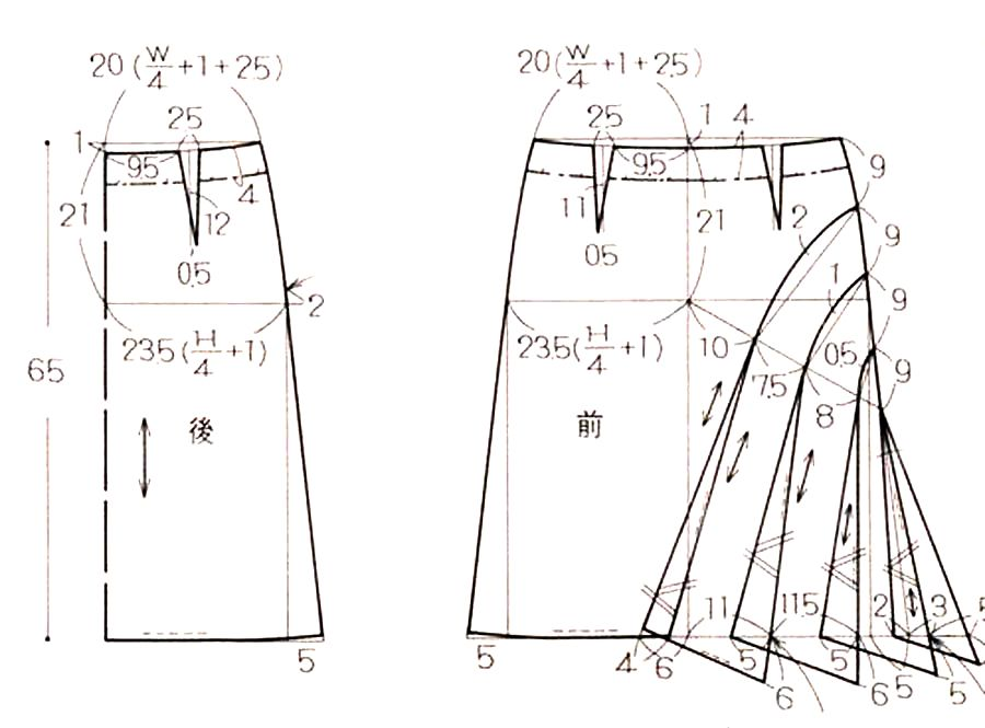 Assymmetric multi-panel overlay skirt Structure | etek | Pinterest ...
