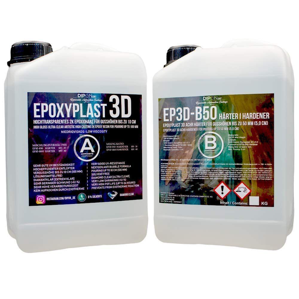 resine epoxy