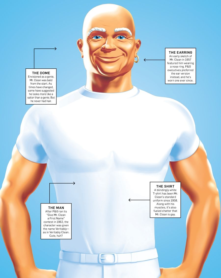 Adweek Hot Bald and Possibly Gay How Mr Clean Has Kept It