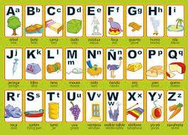 Resultado de imagen para fuente de letras abecedario