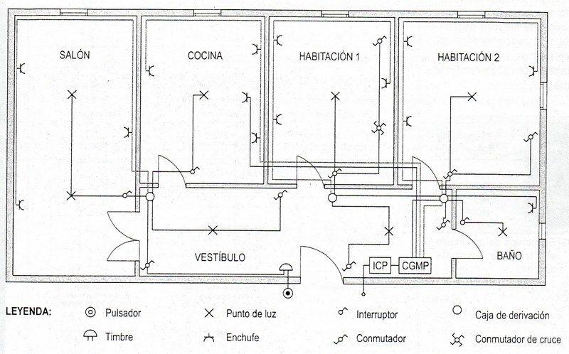 como hacer plano electrico de una vivienda pesquisa