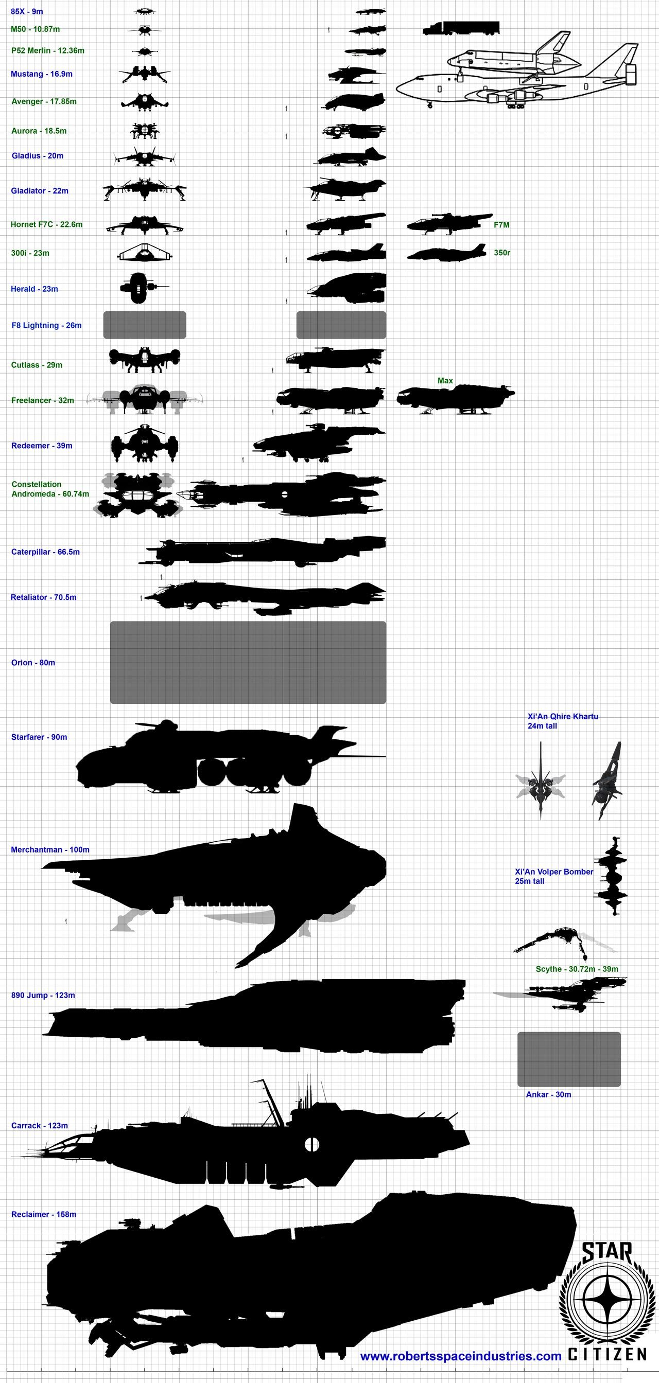 medium resolution of ship size comparison 1280 2688 to the sky pinterestship size comparison 1280