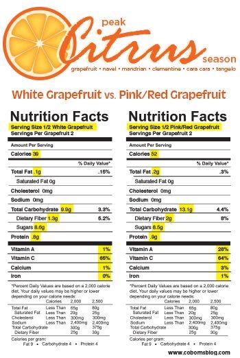 Peak Citrus Season Grapefruit Nutrition Grapefruit Nutrition Facts Citrus