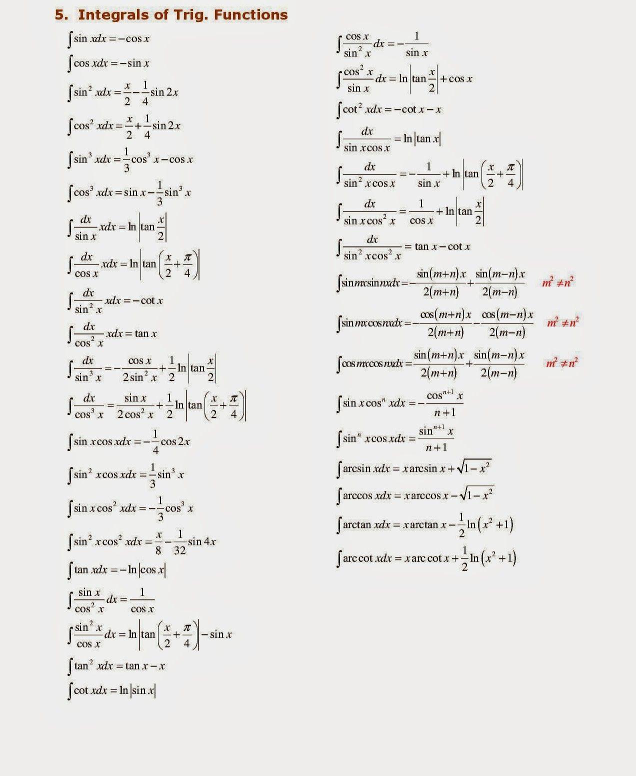 Calculus And Mathematics Formulas | algebra teaching | Pinterest ...
