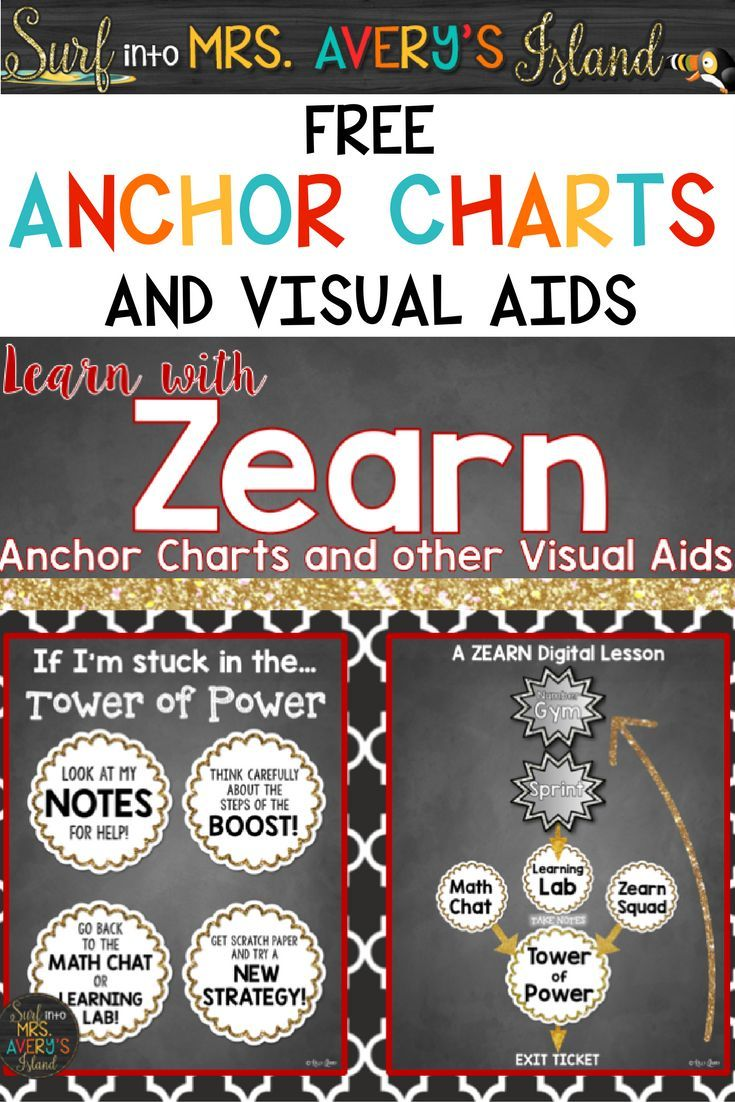 "Are you teaching math using Zearn this year?  If Zearn is guiding your math lesson plans in your classroom, these FREE ""Learn with Zearn"" anchor charts are perfect visual aids for your students!  Click here and grab your free set of Zearn posters as you teach your kids fun ways to learn problem solving skills in math!"