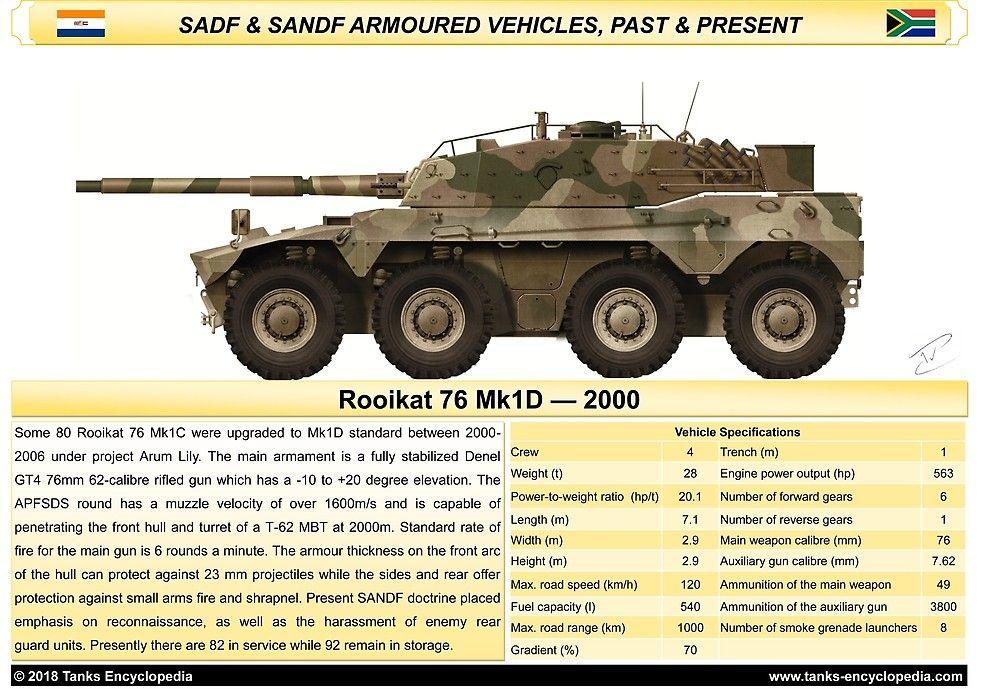 Rooikat Wheeled Tank 1989 Main Sandf Combat Vehicle Armored