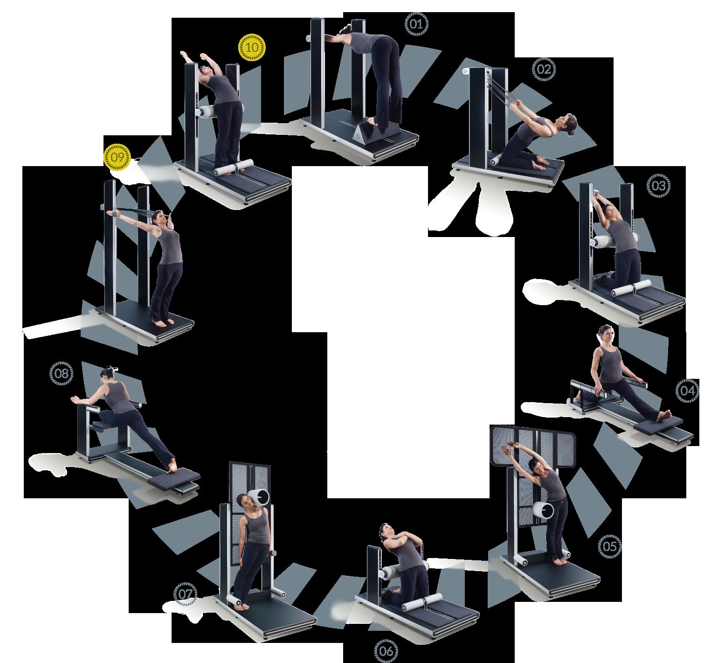 Fitnessgeräte übungen