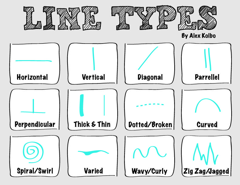 Kinds Of Lines In Art And Its Meaning : A poster i made for elementary an intro to different