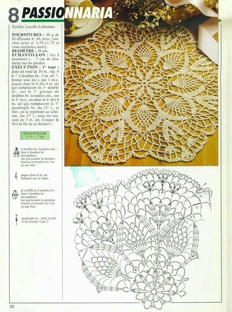 Pin de Auvinen Eija en Pitsi | Pinterest | Carpeta, Carpetas crochet ...