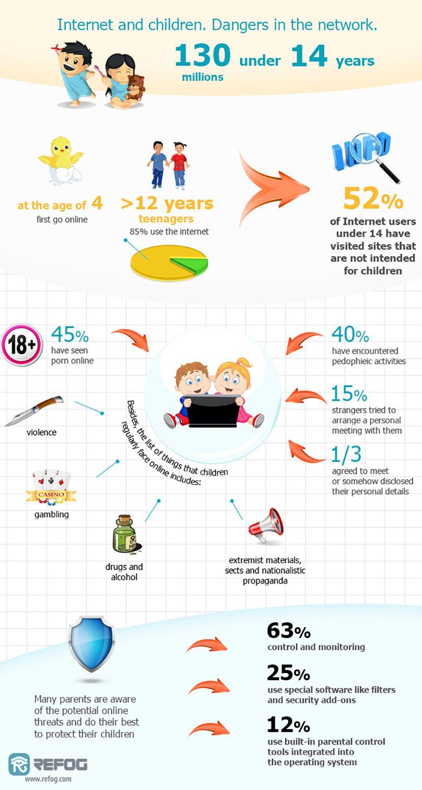 8 Best Keyloggers For Monitoring Your Children's Social