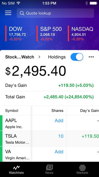 Real Time Stock Quotes Magnificent Yahoo Finance  Real Time Stocks Market Quotes Business And . Inspiration