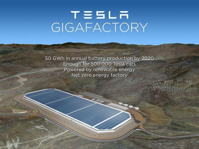 Tesla Sized Boom Reshapes Nevada Population Projections Tesla Battery Tesla Factory Tesla Powerwall