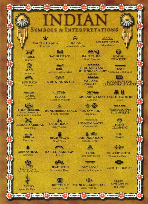 Symbols Sacred Pinterest Symbols Native Americans And