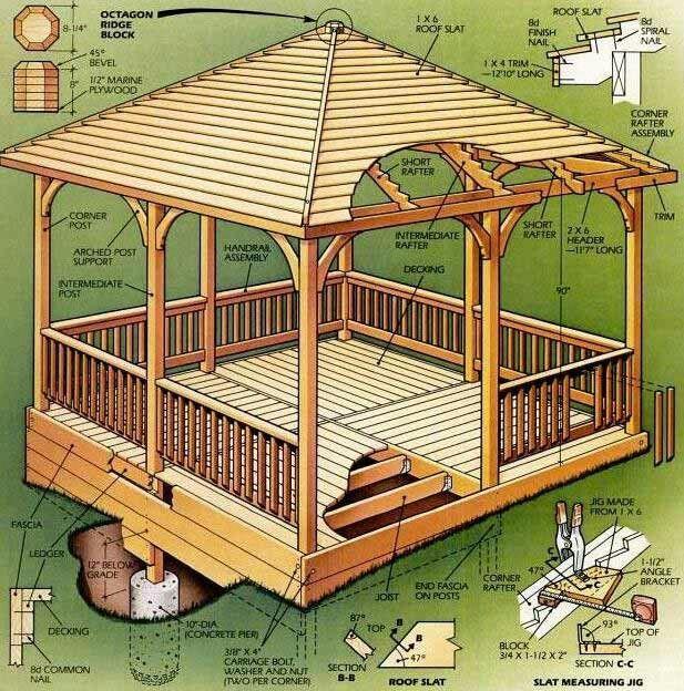 deck building plans do yourself. Grill Gazebo Plans  Make a Grillzebo Diy gazebo plans and accessories
