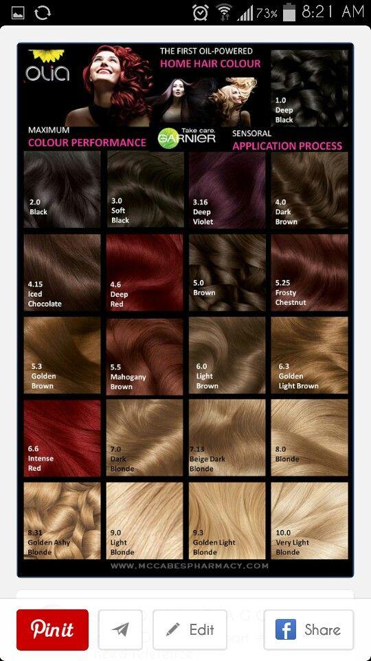 Garnier Blonde Hair Color Chart : garnier, blonde, color, chart, Garnier, Color, Chart, Color,, Chart,, Light