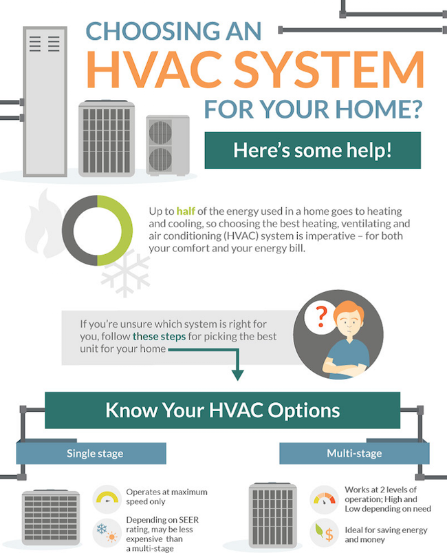 Hvac Systemair Conditioning And Heating Repairhttps Www