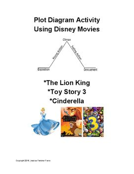 Plot diagram activity using disney movies plot diagram diagram great plot diagram practice using disney movies familiar for kids and fun ccuart Image collections
