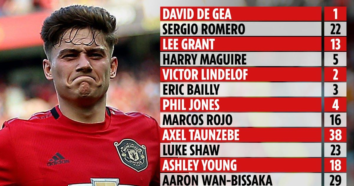 Man Utd Squad 2019 20 Full 25 Man List Including New Manchester United Squad 2017 20 In 2020 Manchester United Players Man Utd Squad Manchester United Premier League