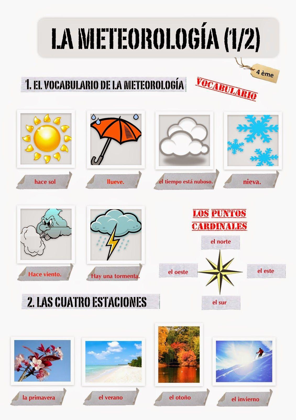 Meteorologia 1 2