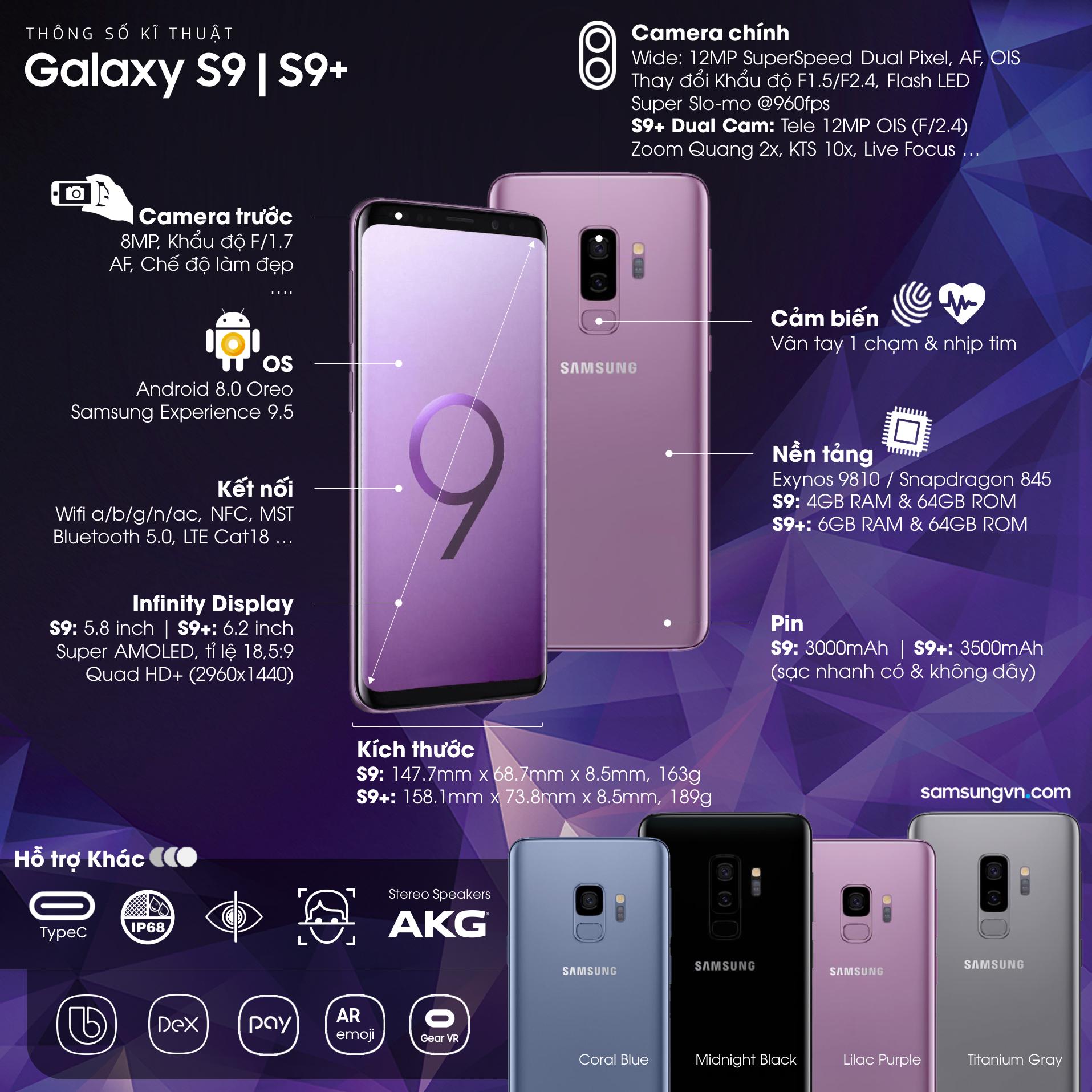 Samsung Galaxy S9   My phone in 2019   Samsung galaxy s9