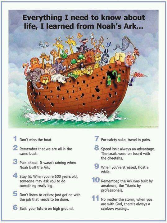 Noahs Ark Print Out For Parents