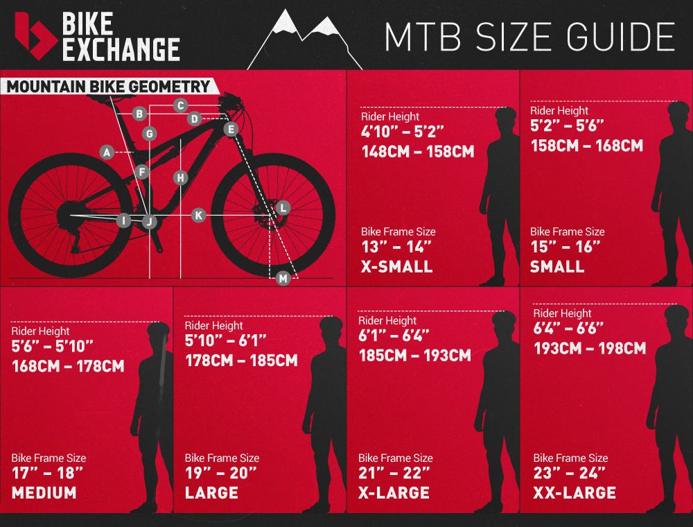 The Ultimate Guide To Buying A Mountain Bike Mountain Biking