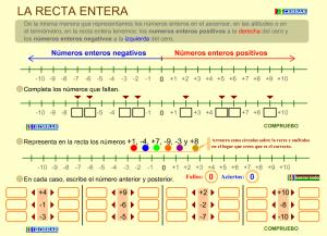 Matetic La Recta Entera Resta De Numeros Enteros Numeros Enteros Ejercicios De Calculo