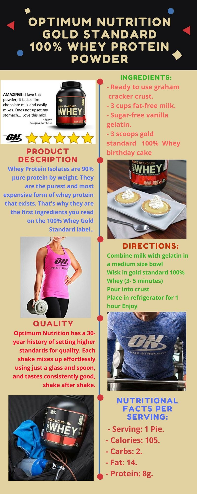 Gold Standard Whey Protein Side Effects Make Birthday Cake Pudding Pies Using Optimum Nutrition 100 PowderOptimum