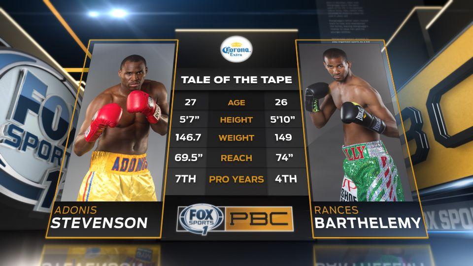 FOX Premier Boxing on Behance Fox, Broadcast, Box
