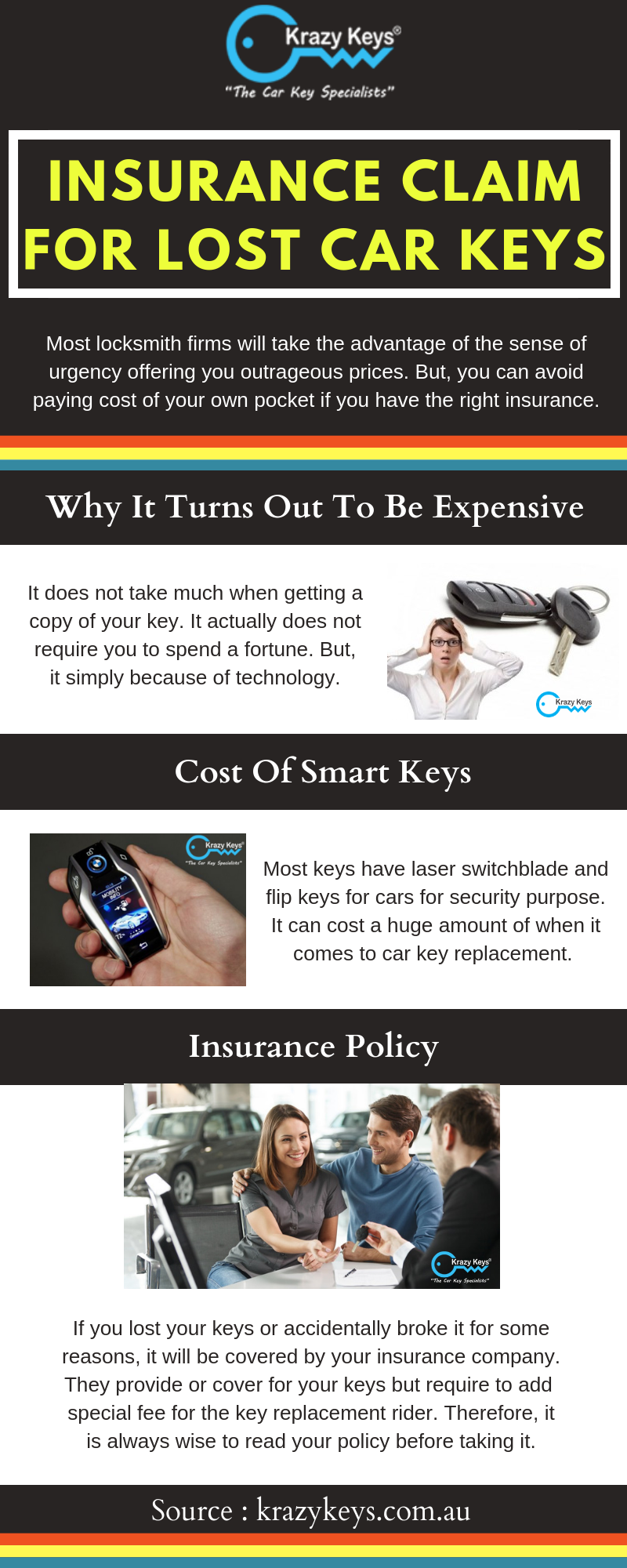 Can you Claim Lost Car Keys on Insurance? Krazy Keys ...