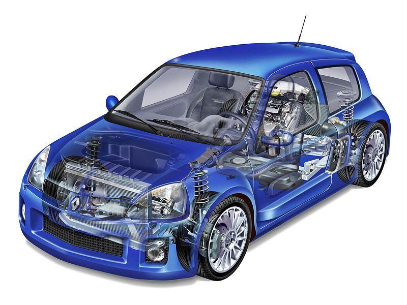 2003 Renault Clio V6 Sport Mk2 Clio Renault Renault Clio V6