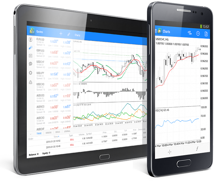 You can trade Forex with MetaTrader 4 launched on a wide