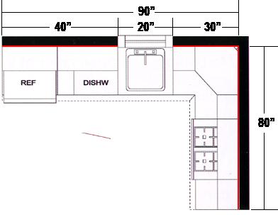 L Shape Kitchen Measurement Kitchen Layout U Shaped Kitchen