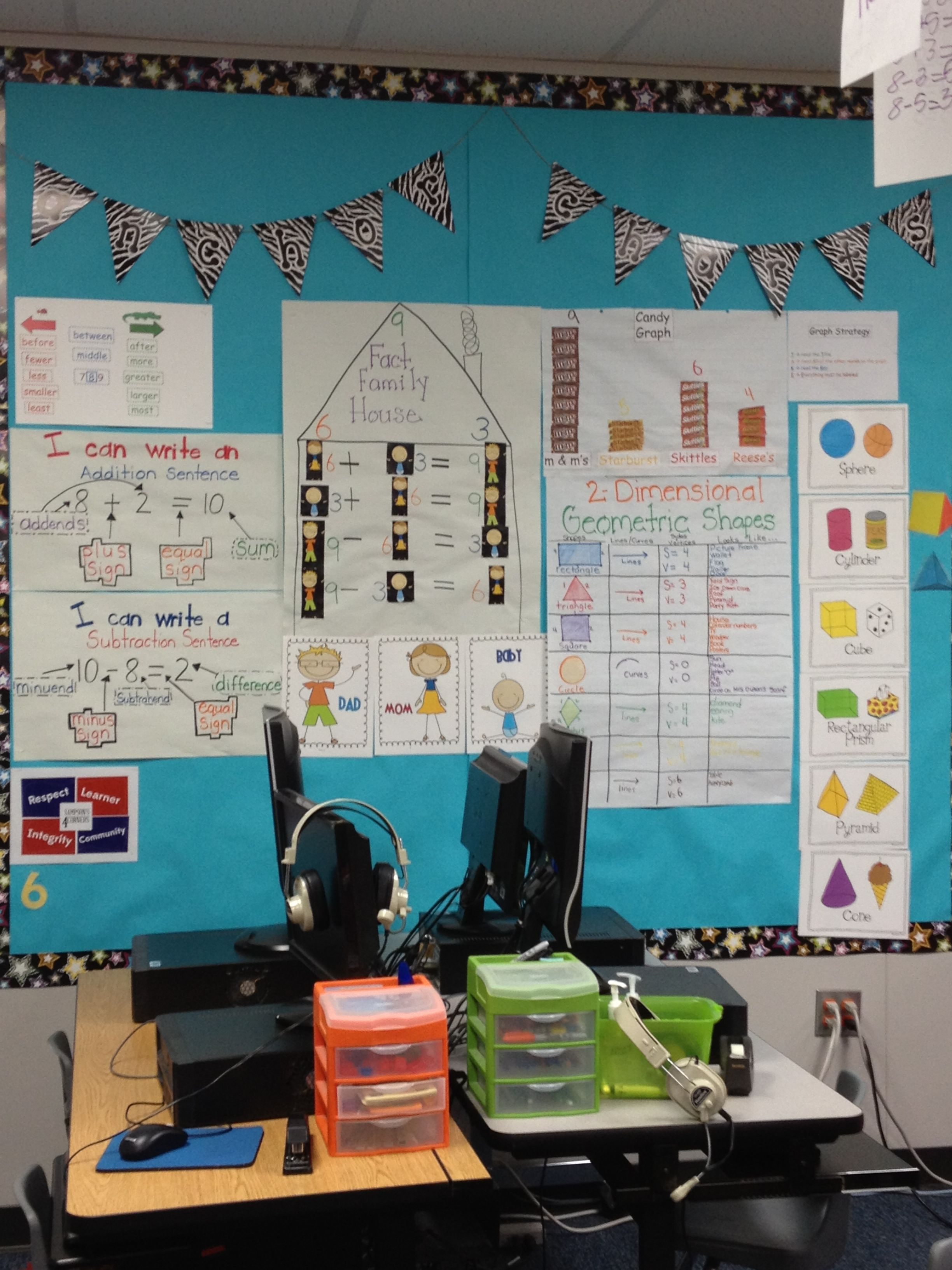 First Grade Math Anchor Chart Wall