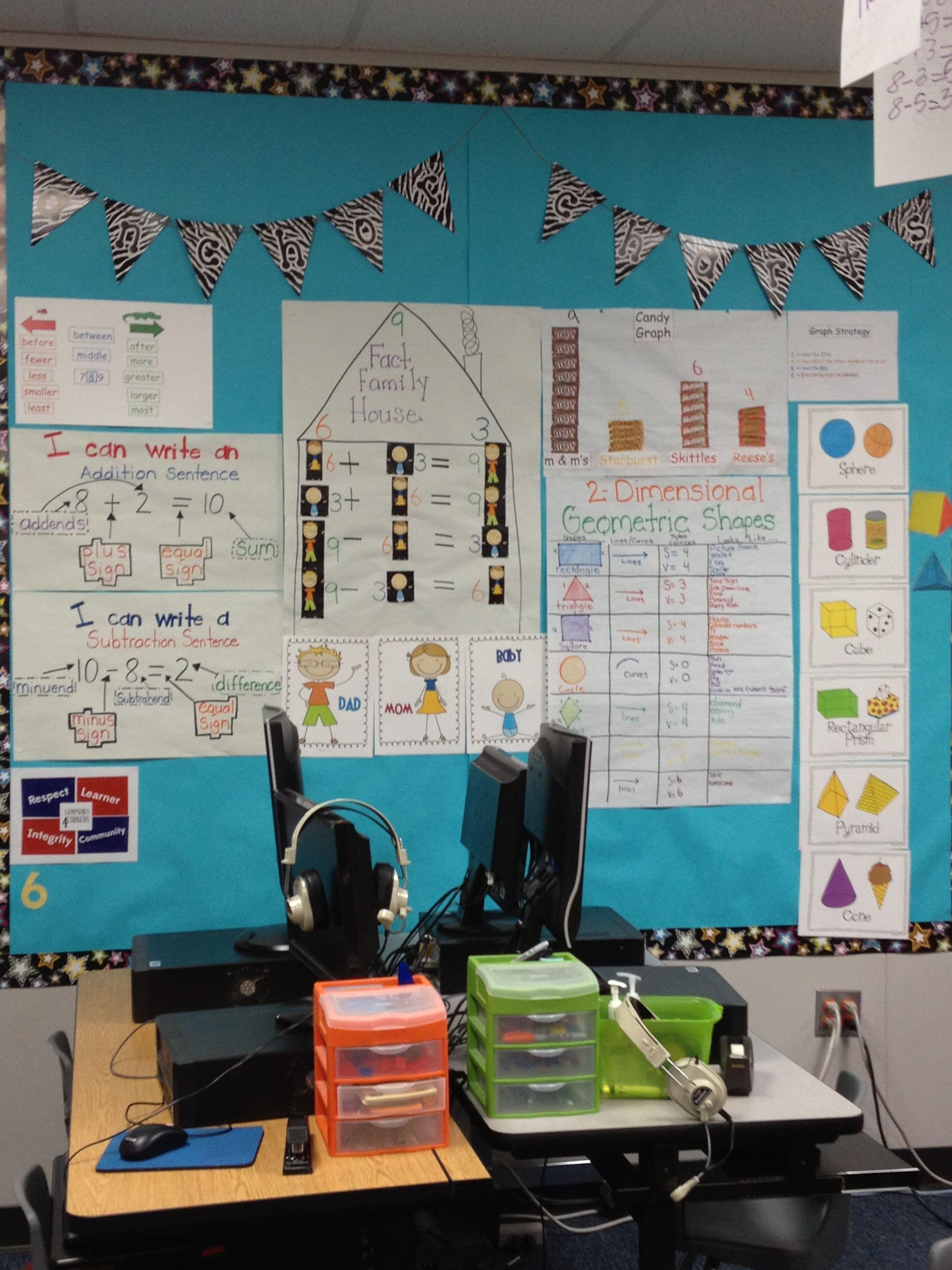 First Grade Math Anchor Chart Wall